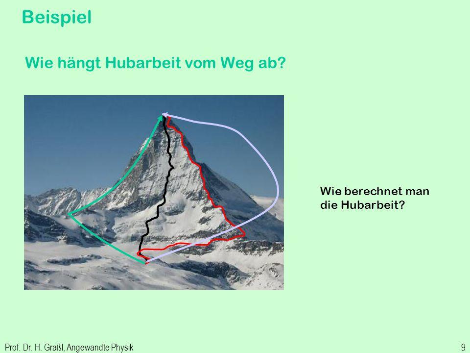 Prof.Dr. H. Graßl, Angewandte Physik 9 Beispiel Wie hängt Hubarbeit vom Weg ab.