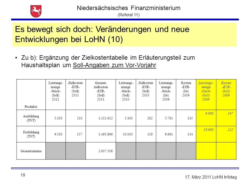 Niedersächsisches Finanzministerium (Referat 11) 19 17. März 2011 LoHN Infotag Zu b): Ergänzung der Zielkostentabelle im Erläuterungsteil zum Haushalt
