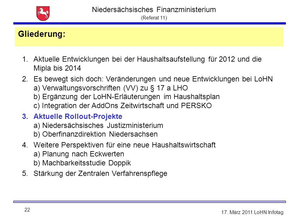 Niedersächsisches Finanzministerium (Referat 11) 22 17. März 2011 LoHN Infotag Gliederung: 1.Aktuelle Entwicklungen bei der Haushaltsaufstellung für 2