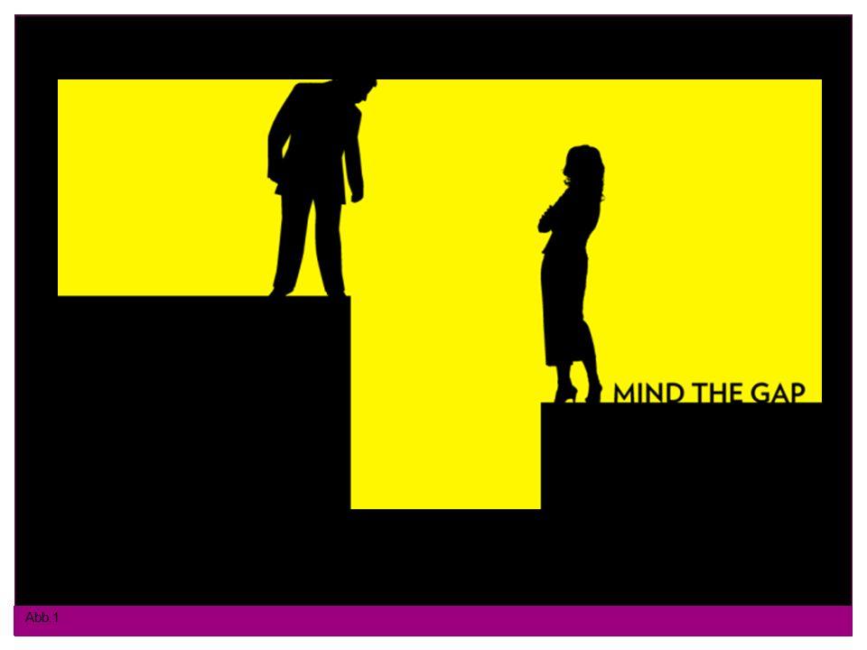 Gender Pay Gap UNGLEICHE BEZAHLUNG VON MÄNNERN UND FRAUEN Seminar: S104_622-v3Referat 31.05.2016Judith Peitsmeier V.Kaufmann Pascale Preuß Abb.2