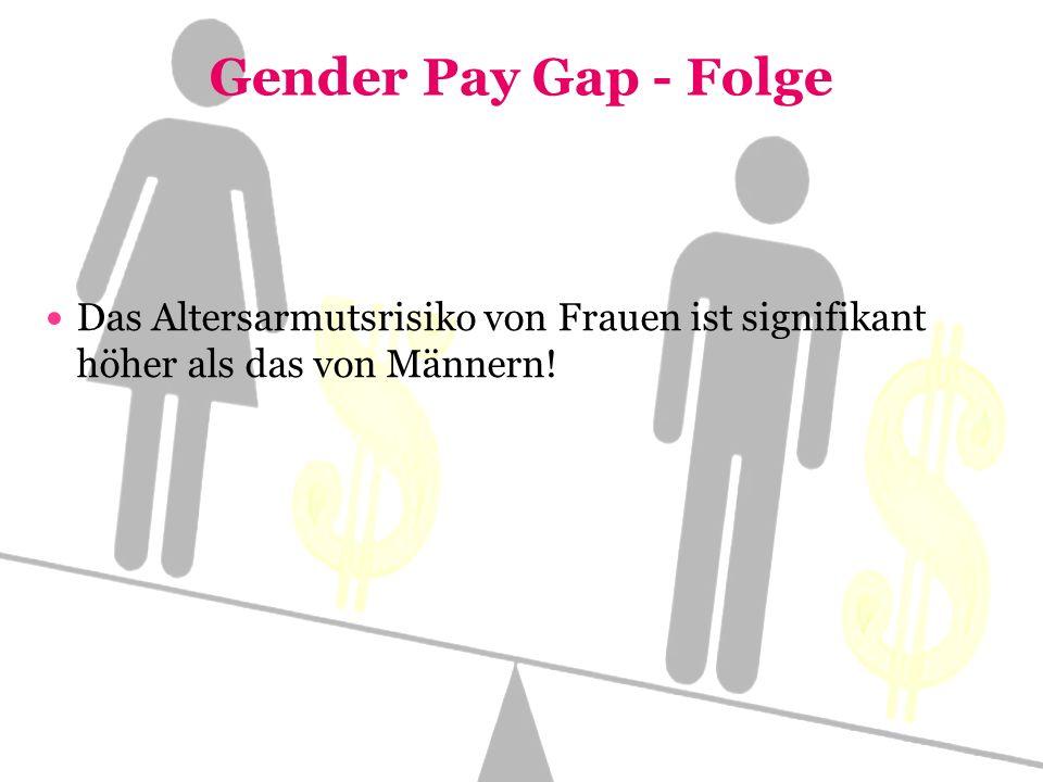 Gender Pay Gap - Folge Das Altersarmutsrisiko von Frauen ist signifikant höher als das von Männern!