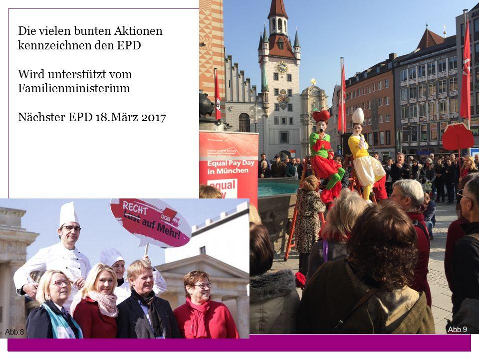 Abb.8 Abb.9 Die vielen bunten Aktionen kennzeichnen den EPD Wird unterstützt vom Familienministerium Nächster EPD 18.März 2017