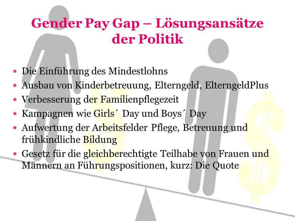 Gender Pay Gap – Lösungsansätze der Politik Die Einführung des Mindestlohns Ausbau von Kinderbetreuung, Elterngeld, ElterngeldPlus Verbesserung der Familienpflegezeit Kampagnen wie Girls´ Day und Boys´ Day Aufwertung der Arbeitsfelder Pflege, Betreuung und frühkindliche Bildung Gesetz für die gleichberechtigte Teilhabe von Frauen und Männern an Führungspositionen, kurz: Die Quote