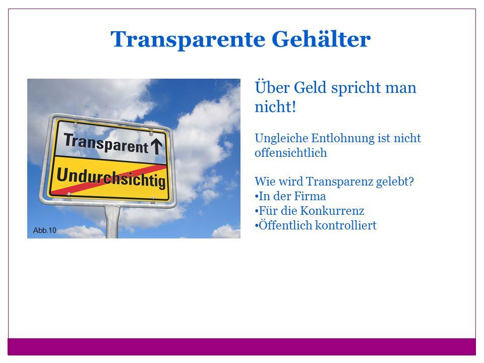 Transparente Gehälter Abb.10 Über Geld spricht man nicht.