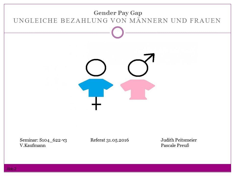 Abb.5 Abb.6 Der EPD ist von den Business und Professional Women Germany initiiert Ausgegangen war die Red Purse Campaign in den USA