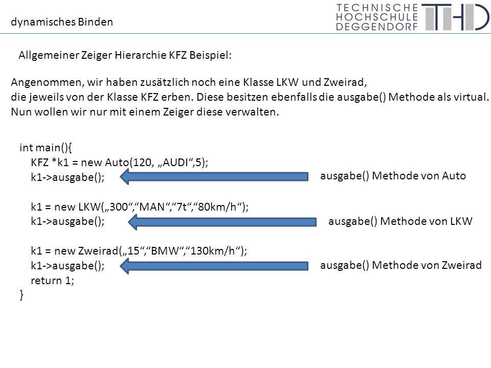"""dynamisches Binden Allgemeiner Zeiger Hierarchie KFZ Beispiel: int main(){ KFZ *k1 = new Auto(120, """"AUDI"""",5); k1->ausgabe(); k1 = new LKW(""""300"""",""""MAN"""","""