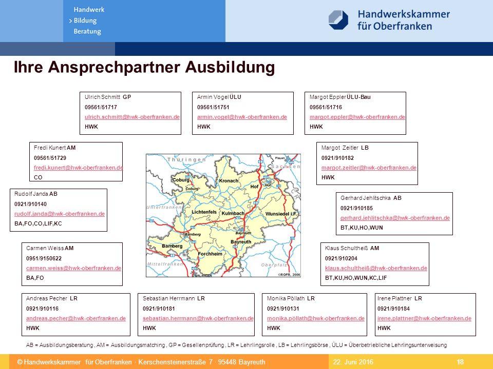 © Handwerkskammer für Oberfranken · Kerschensteinerstraße 7 · 95448 Bayreuth 18 22.