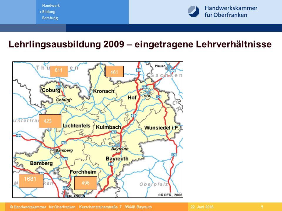 © Handwerkskammer für Oberfranken · Kerschensteinerstraße 7 · 95448 Bayreuth 5 22.
