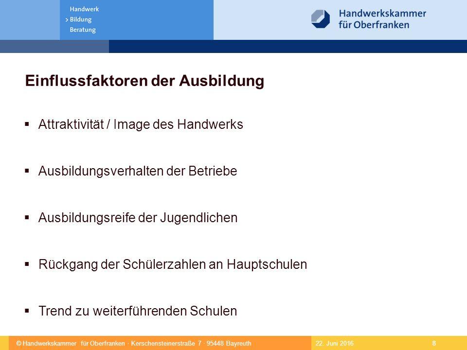 © Handwerkskammer für Oberfranken · Kerschensteinerstraße 7 · 95448 Bayreuth 8 22.