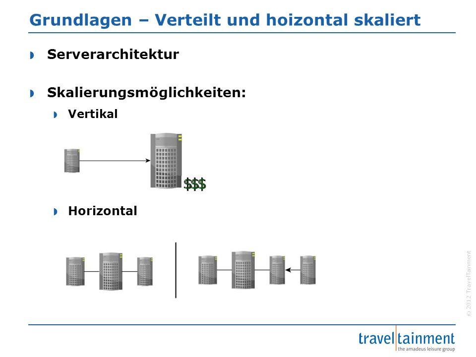 © 2012 TravelTainment Grundlagen – Verteilt und hoizontal skaliert  Serverarchitektur  Skalierungsmöglichkeiten:  Vertikal  Horizontal