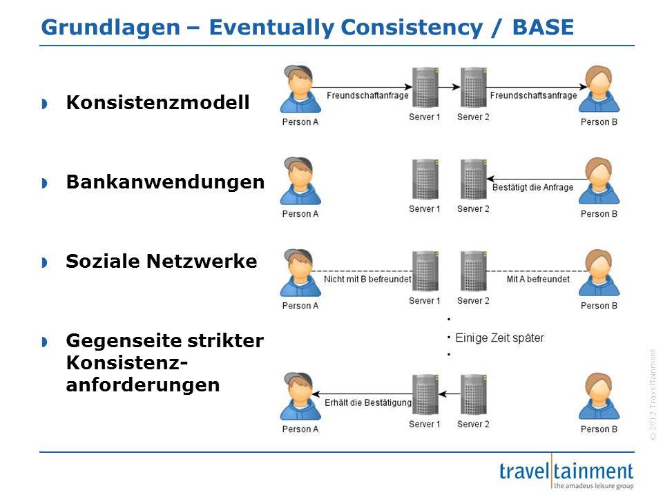 © 2012 TravelTainment Grundlagen – Eventually Consistency / BASE  Konsistenzmodell  Bankanwendungen  Soziale Netzwerke  Gegenseite strikter Konsistenz- anforderungen