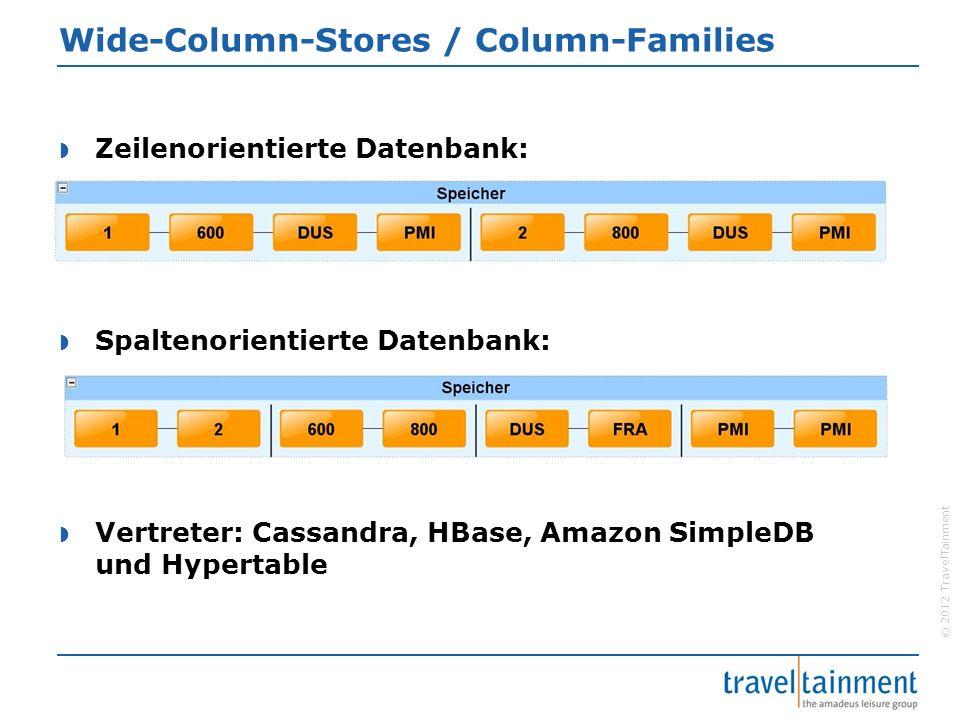 © 2012 TravelTainment Wide-Column-Stores / Column-Families  Zeilenorientierte Datenbank:  Spaltenorientierte Datenbank:  Vertreter: Cassandra, HBase, Amazon SimpleDB und Hypertable