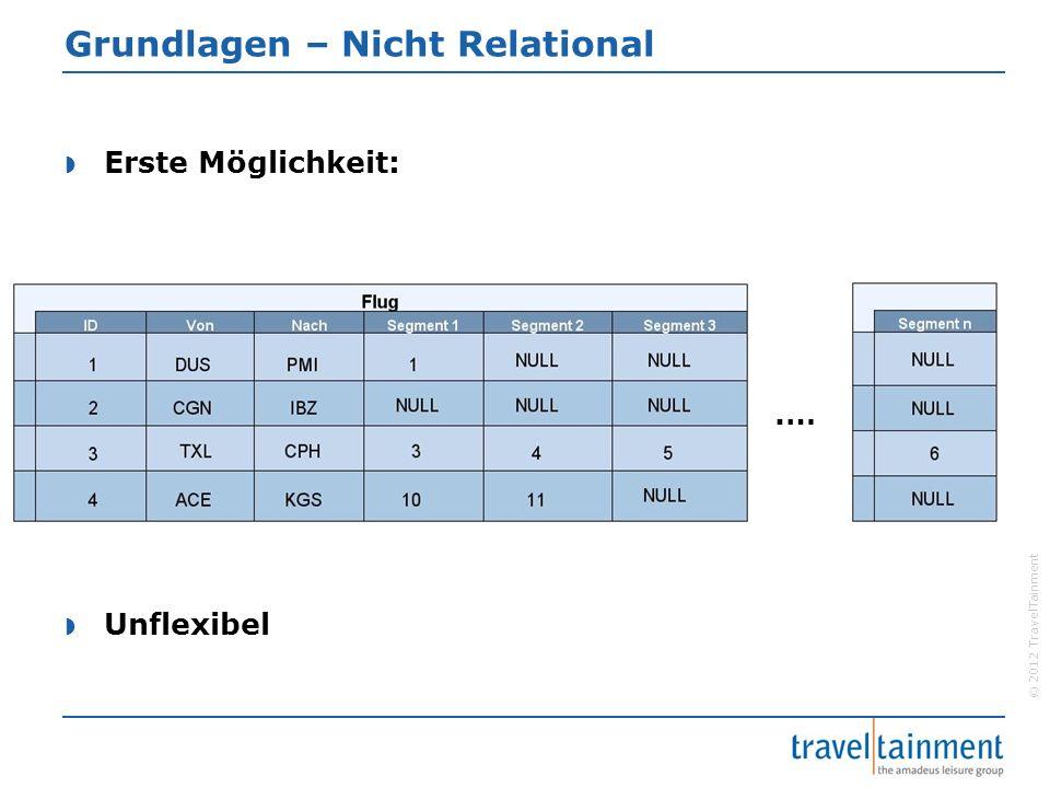 © 2012 TravelTainment Grundlagen – Nicht Relational  ZweiteMöglichkeit