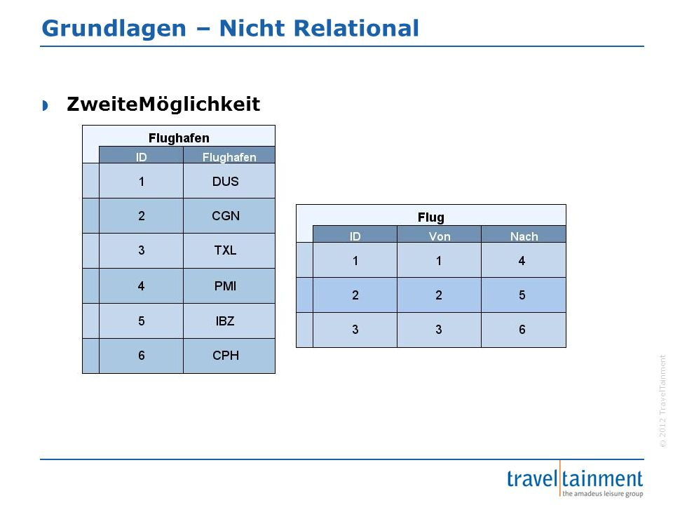 © 2012 TravelTainment Multiversion Concurrency Control(MVCC) [4]