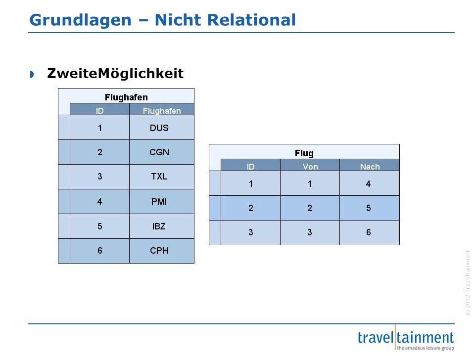 © 2012 TravelTainment Grundlagen – Nicht Relational  Sehr komplex  Join-Operationen  Performancegewinn