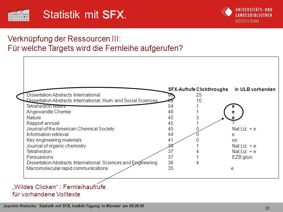 SFX Statistik mit SFX.