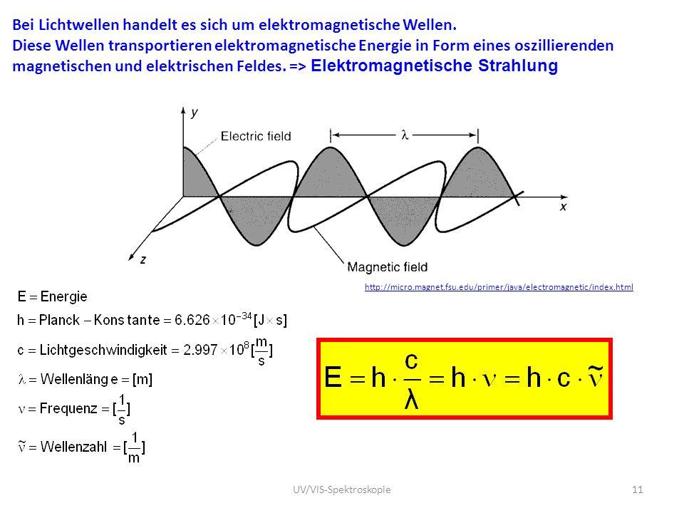 Bei Lichtwellen handelt es sich um elektromagnetische Wellen. Diese Wellen transportieren elektromagnetische Energie in Form eines oszillierenden magn