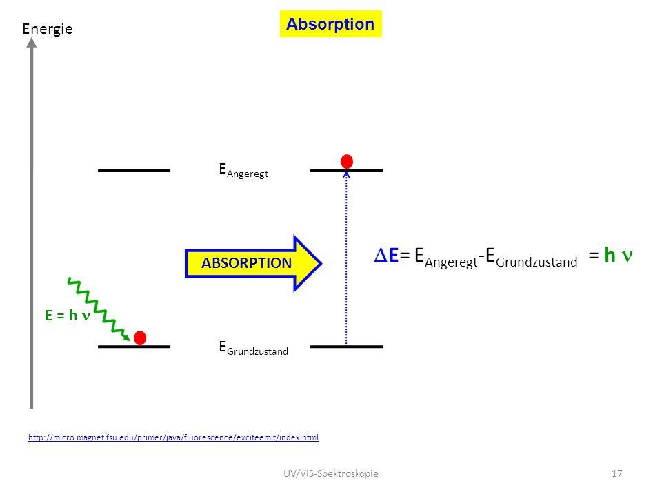  E= E Angeregt -E Grundzustand = h http://micro.magnet.fsu.edu/primer/java/fluorescence/exciteemit/index.html E = h Energie E Angeregt E Grundzustand