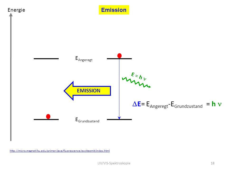  E= E Angeregt -E Grundzustand = h http://micro.magnet.fsu.edu/primer/java/fluorescence/exciteemit/index.html Energie Emission 18UV/VIS-Spektroskopie