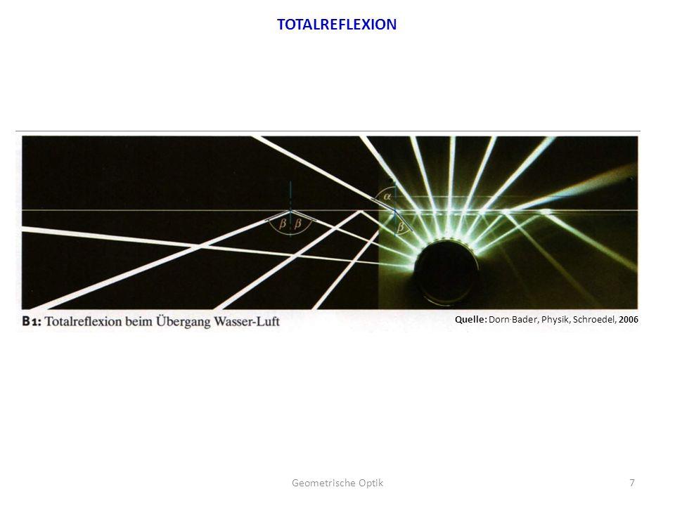 Geometrische Optik7 Quelle: Dorn. Bader, Physik, Schroedel, 2006 TOTALREFLEXION