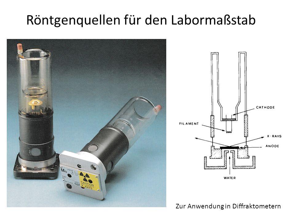 Röntgenquellen für den Labormaßstab Zur Anwendung in Diffraktometern
