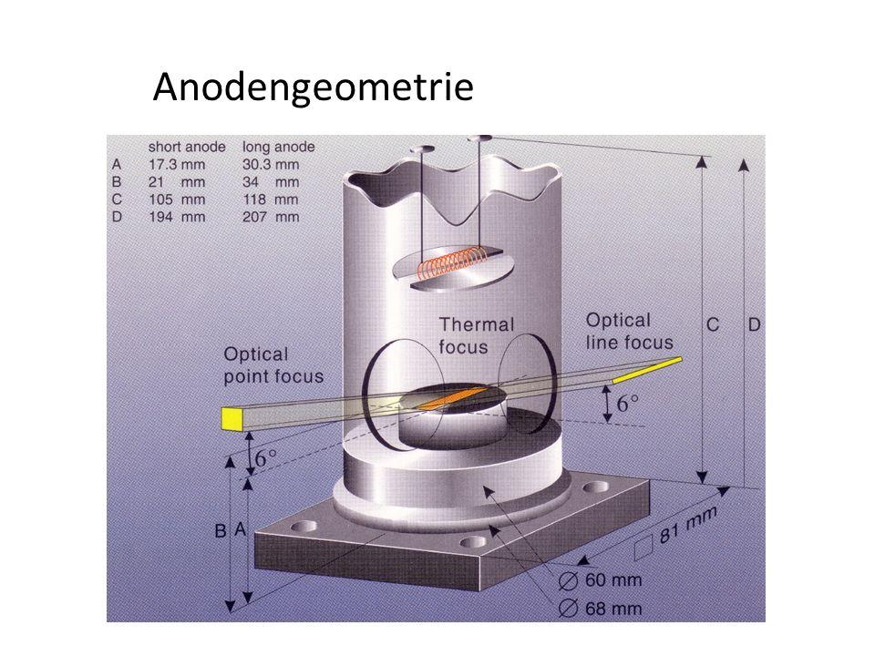 Anodengeometrie