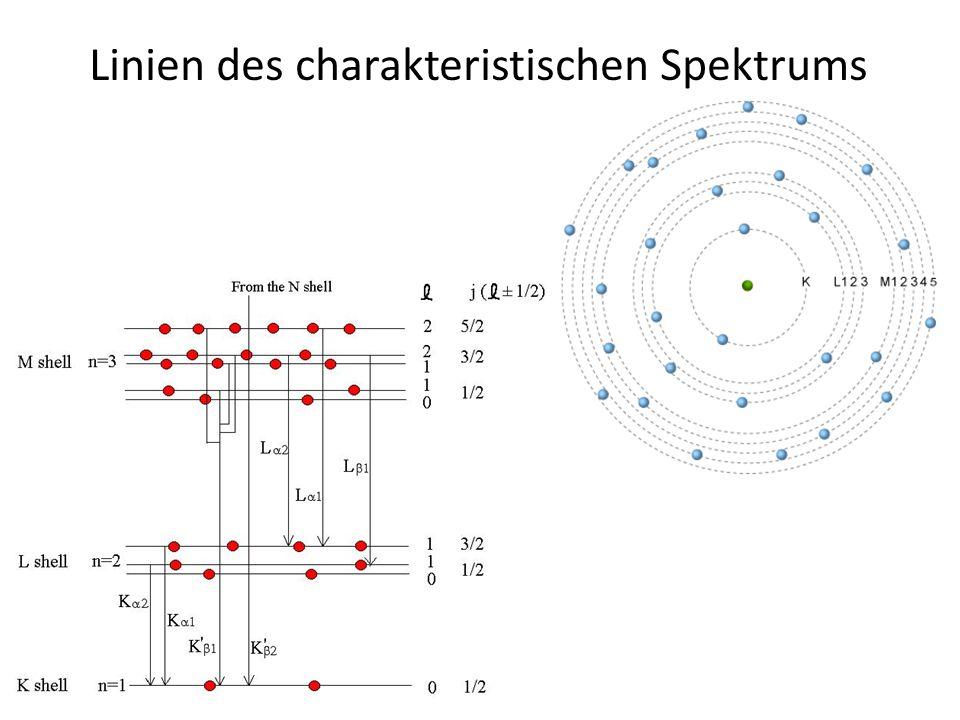 Linien des charakteristischen Spektrums