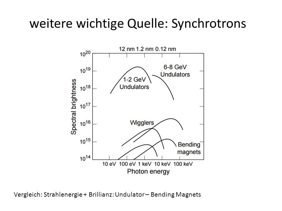weitere wichtige Quelle: Synchrotrons Vergleich: Strahlenergie + Brillianz: Undulator – Bending Magnets