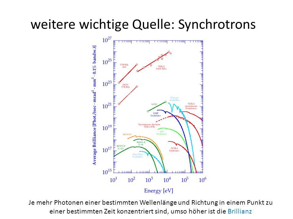 weitere wichtige Quelle: Synchrotrons Je mehr Photonen einer bestimmten Wellenlänge und Richtung in einem Punkt zu einer bestimmten Zeit konzentriert sind, umso höher ist die Brillianz