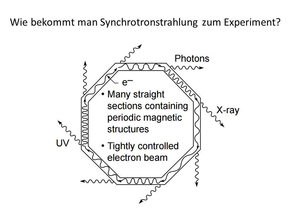 Wie bekommt man Synchrotronstrahlung zum Experiment