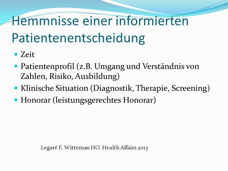 Hemmnisse einer informierten Patientenentscheidung Zeit Patientenprofil (z.B.