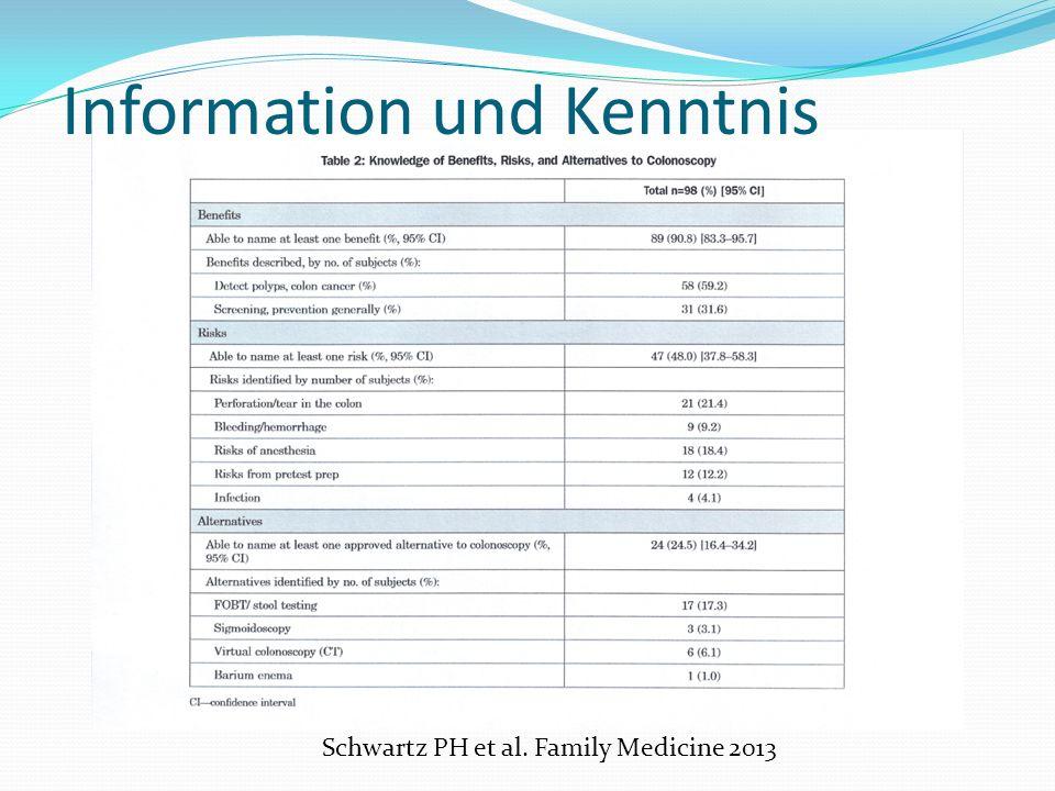 Information und Kenntnis Schwartz PH et al. Family Medicine 2013