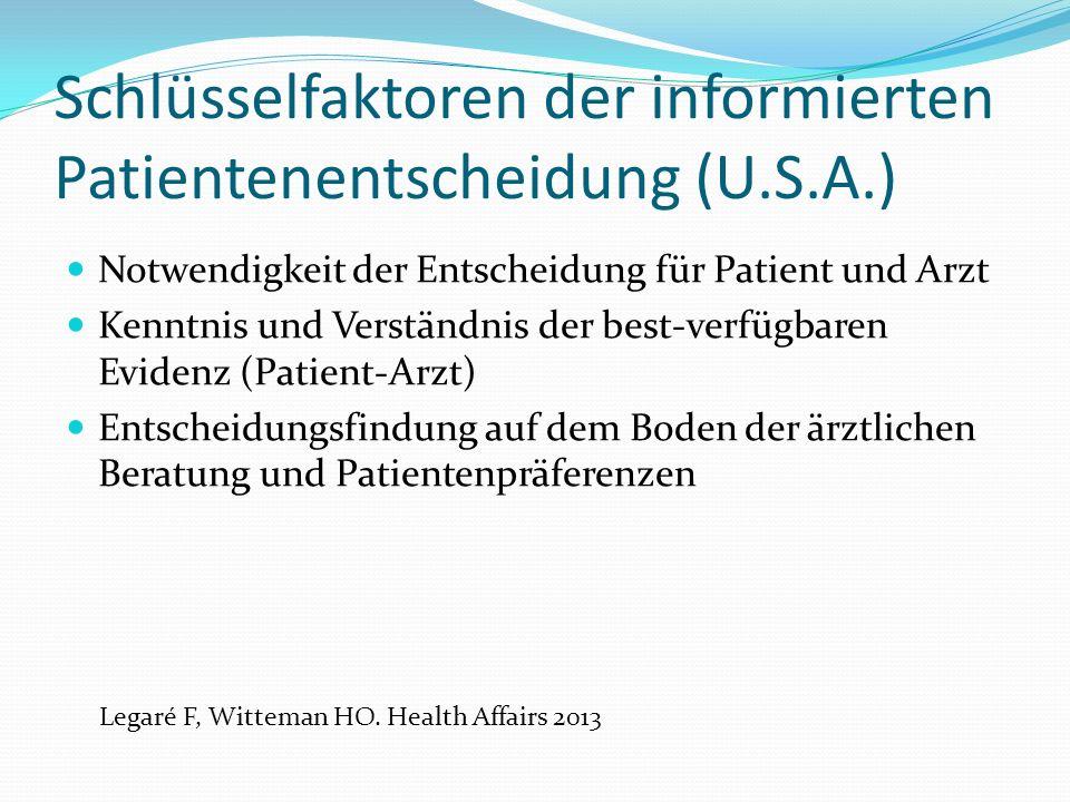Schlüsselfaktoren der informierten Patientenentscheidung (U.S.A.) Notwendigkeit der Entscheidung für Patient und Arzt Kenntnis und Verständnis der best-verfügbaren Evidenz (Patient-Arzt) Entscheidungsfindung auf dem Boden der ärztlichen Beratung und Patientenpräferenzen Legaré F, Witteman HO.