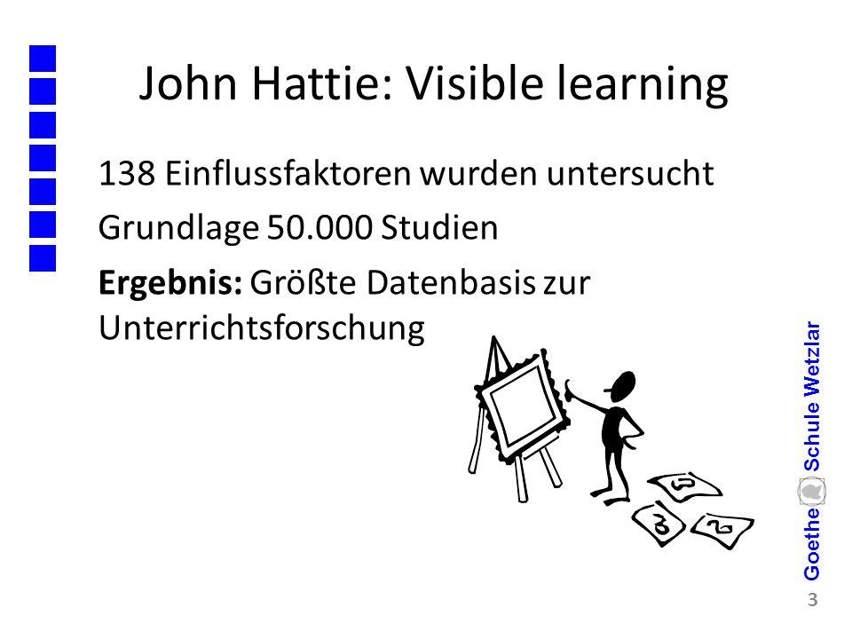 """John Hattie: Visible learning Vorgehensweise: 800 Untersuchungsbereiche 800 """"Meta-Analysen Effektmaß:.40 Zentrale Frage: What works best."""