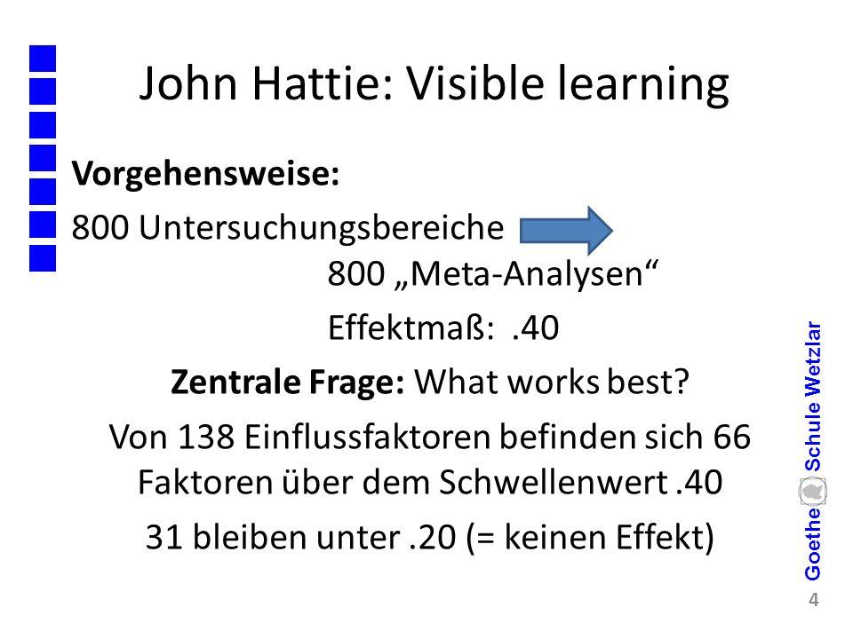 """John Hattie: Visible learning Vorgehensweise: 800 Untersuchungsbereiche 800 """"Meta-Analysen"""" Effektmaß:.40 Zentrale Frage: What works best? Von 138 Ein"""