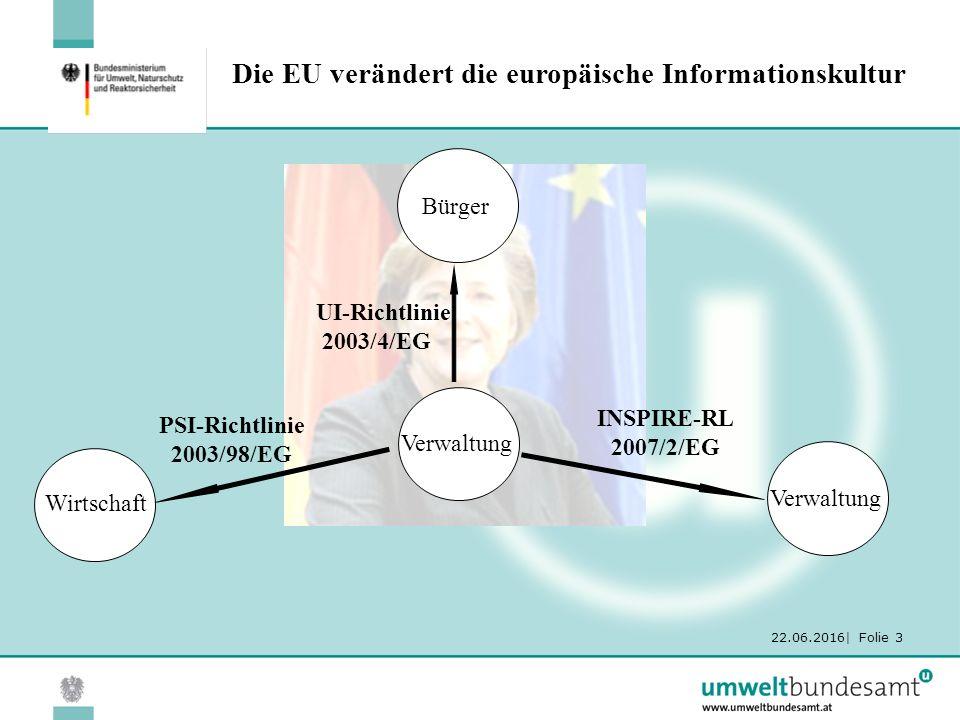 22.06.2016| Folie 3 Die EU verändert die europäische Informationskultur Verwaltung UI-Richtlinie 2003/4/EG Bürger PSI-Richtlinie 2003/98/EG Wirtschaft INSPIRE-RL 2007/2/EG Verwaltung