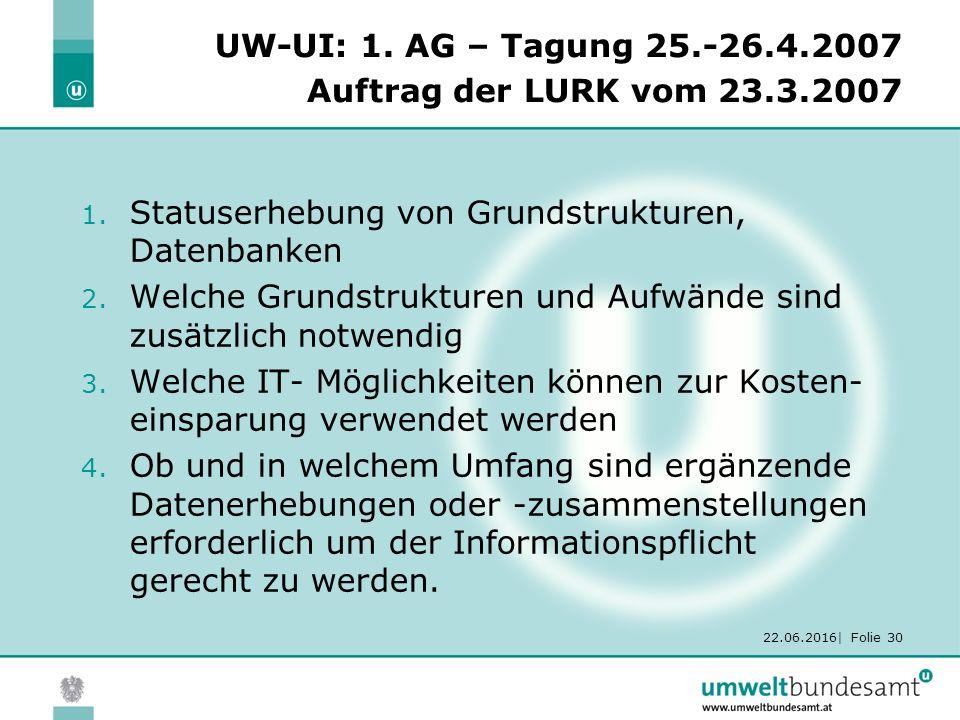 22.06.2016| Folie 30 UW-UI: 1. AG – Tagung 25.-26.4.2007 Auftrag der LURK vom 23.3.2007 1.