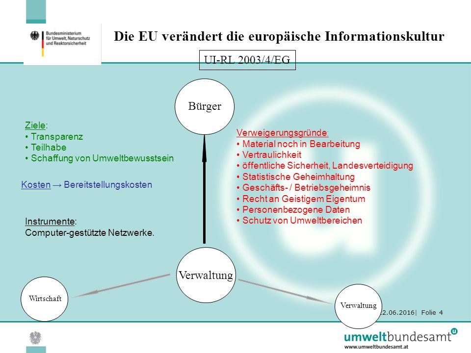 22.06.2016  Folie 25 Arbeitsprogramm der Koordinierungsstelle Erleichterung des Informationszuganges (einheitl.