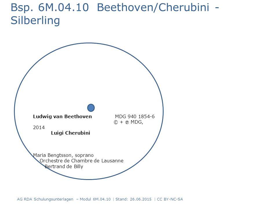 AG RDA Schulungsunterlagen – Modul 6M.04.10 | Stand: 26.06.2015 | CC BY-NC-SA Bsp. 6M.04.10 Beethoven/Cherubini - Silberling Ludwig van Beethoven MDG