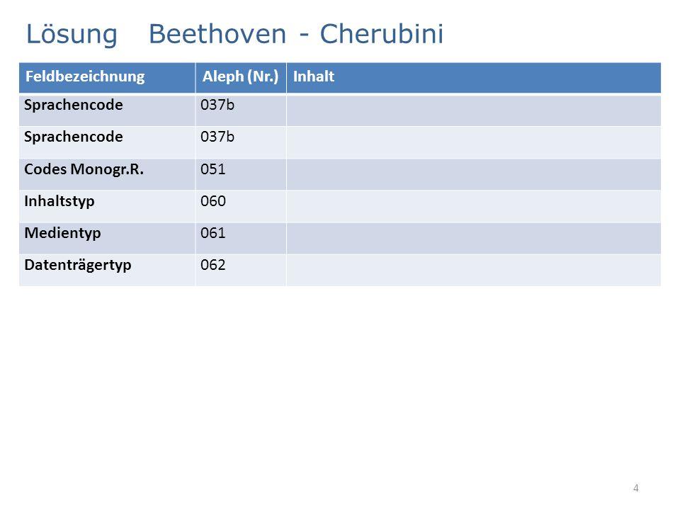 Lösung Beethoven - Cherubini 4 FeldbezeichnungAleph (Nr.)Inhalt Sprachencode037b Sprachencode037b Codes Monogr.R.051 Inhaltstyp060 Medientyp061 Datent