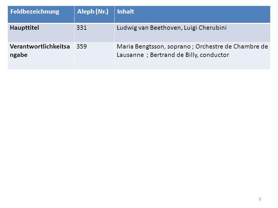 Lösung Trio D 929 8 FeldbezeichnungAleph (Nr.)Inhalt Haupttitel331Ludwig van Beethoven, Luigi Cherubini Verantwortlichkeitsa ngabe 359Maria Bengtsson,