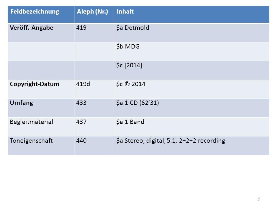 Lösung Trio D 929 9 FeldbezeichnungAleph (Nr.)Inhalt Veröff.-Angabe419$a Detmold $b MDG $c [2014] Copyright-Datum419d$c ℗ 2014 Umfang433$a 1 CD (62'31