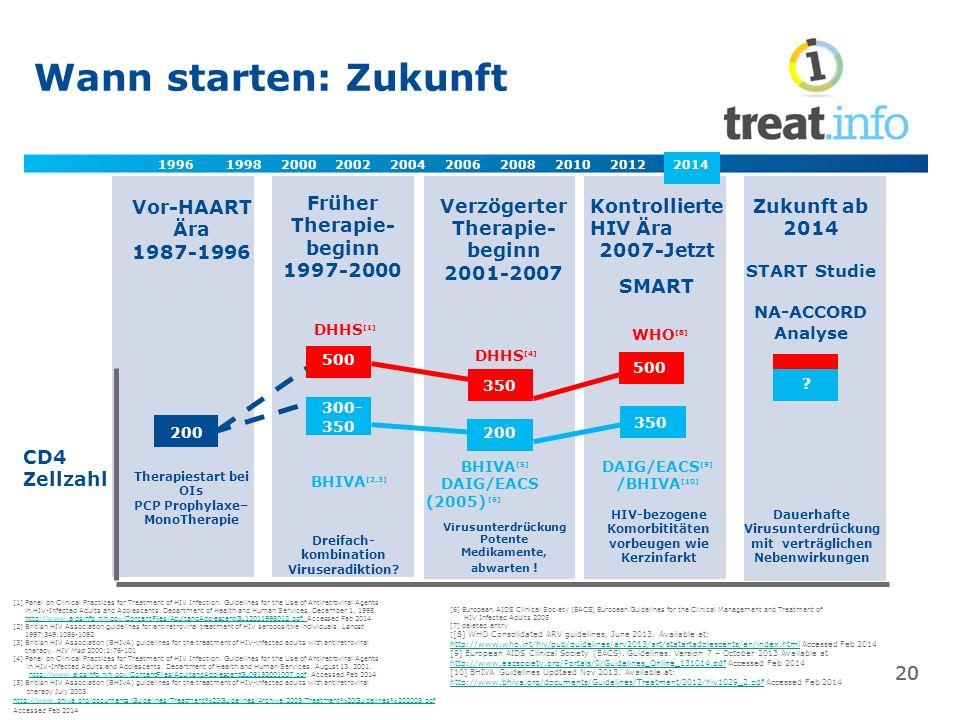 Früher Therapie- beginn 1997-2000 Vor-HAART Ära 1987-1996 Therapiestart bei OIs PCP Prophylaxe– MonoTherapie Dreifach- kombination Viruseradiktion.