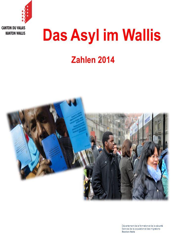 Das Asyl im Wallis Zahlen 2014 Département de la formation et de la sécurité Service de la population et des migrations Section Asile