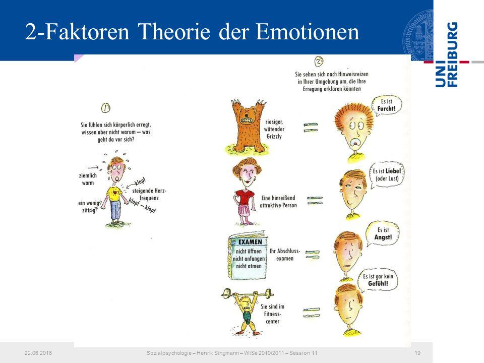 2-Faktoren Theorie der Emotionen 22.06.201619Sozialpsychologie – Henrik Singmann – WiSe 2010/2011 – Session 11