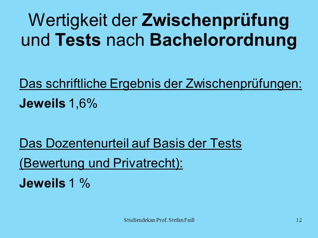 Wertigkeit der Zwischenprüfung und Tests nach Bachelorordnung Das schriftliche Ergebnis der Zwischenprüfungen: Jeweils 1,6% Das Dozentenurteil auf Basis der Tests (Bewertung und Privatrecht): Jeweils 1 % Studiendekan Prof.