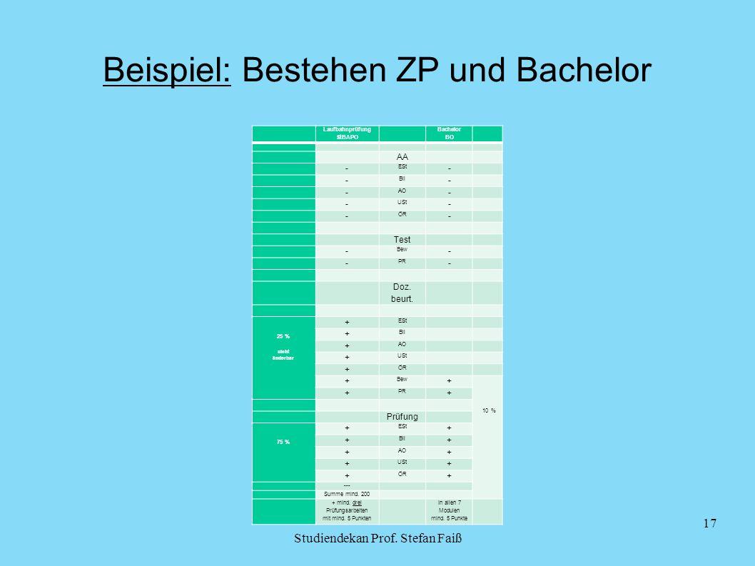 Beispiel: Bestehen ZP und Bachelor Laufbahnprüfung StBAPO Bachelor BO AA - ESt - - Bil - - AO - - USt - - ÖR - Test - Bew - - PR - Doz.