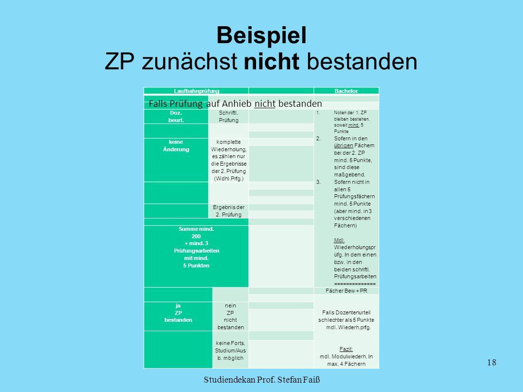 Beispiel ZP zunächst nicht bestanden Laufbahnprüfung Bachelor Doz.