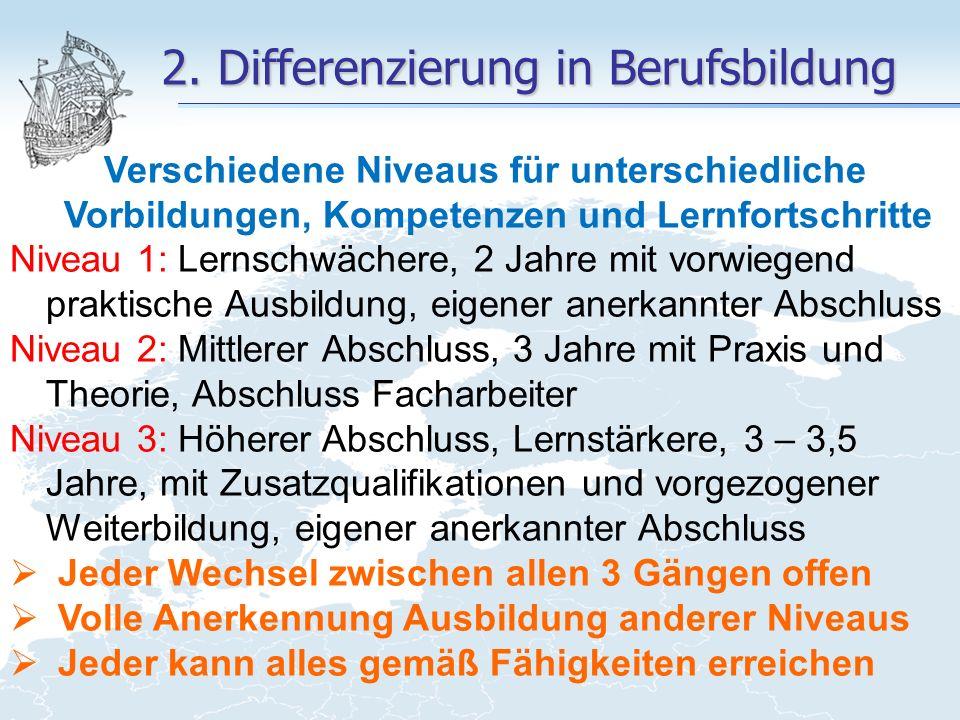 2. Differenzierung in Berufsbildung Verschiedene Niveaus für unterschiedliche Vorbildungen, Kompetenzen und Lernfortschritte Niveau 1: Lernschwächere,