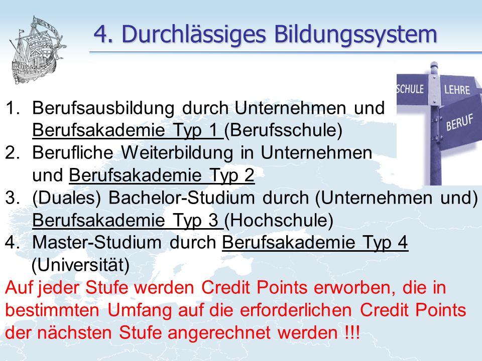 4. Durchlässiges Bildungssystem 1.Berufsausbildung durch Unternehmen und Berufsakademie Typ 1 (Berufsschule) 2.Berufliche Weiterbildung in Unternehmen
